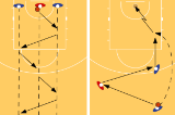 3 Man Weave - Turn layup3 v 2Basketball Drills Coaching