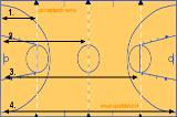 30 Second PyramidFitnessBasketball Drills Coaching
