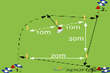 5 Stump Pentagon DrillGround fielding and throwingCricket Drills Coaching