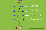 Staggered Catching and ReturnCatchingCricket Drills Coaching