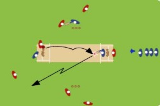 Cricket Rounders | Conditioned games
