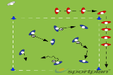 Warm Up GridAgilityFootball Drills Coaching