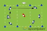 Passing through the channelPassing and ReceivingSoccer Drills Coaching