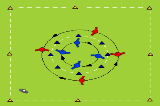 JailbreakConditioned gamesSoccer Drills Coaching