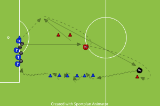Pass, Receive and Run RelayPassing and ReceivingSoccer Drills Coaching