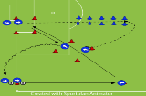 Long ball relayPassing and ReceivingSoccer Drills Coaching