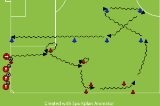 Dribble MazeDribblingSoccer Drills Coaching