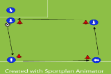 Square Passing - One or Two touchPassing and ReceivingFootball Drills Coaching