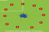 Cone collectorsConditioned gamesFootball Drills Coaching