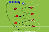 Pass and ReceivePassing and ReceivingFootball Drills Coaching