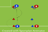 Heading VariationsHeadingSoccer Drills Coaching