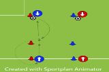 Heading VariationsHeadingFootball Drills Coaching