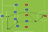 Pass outPassing and ReceivingFootball Drills Coaching