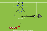 Pick your spotShootingSoccer Drills Coaching