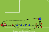 Dribble, Pass, Run and RelayAgilityFootball Drills Coaching