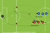 Pressure ShootingShootingSoccer Drills Coaching