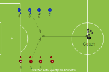 Dribbling - Get your call upDribblingSoccer Drills Coaching