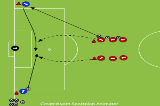 Double cross - Twice the chance to scoreCrossing and FinishingFootball Drills Coaching