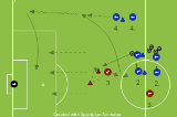 Combo Pass, Cross and ShootCrossing and FinishingFootball Drills Coaching