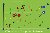 Colour Passing - Heads upPassing and ReceivingSoccer Drills Coaching