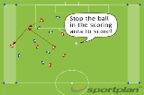 Score a try!Conditioned gamesFootball Drills Coaching
