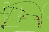 First touch and rebound shotextrasSoccer Drills Coaching