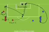 Shooting, run and passShootingSoccer Drills Coaching
