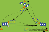 Triangle DrillPassing and ReceivingFootball Drills Coaching