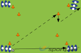 Square DrillPassing and ReceivingFootball Drills Coaching