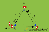 Triangle Passing in 4sPassing and ReceivingSoccer Drills Coaching
