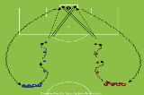 Dribble, Drive and StrikeShootingFootball Drills Coaching