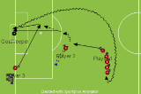 First Touch And Rebound ShotShootingSoccer Drills Coaching