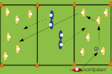 6 vs 2 Invasion GameDefendingFootball Drills Coaching