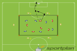 Keep Passing to ShootPossessionFootball Drills Coaching