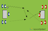 2 V 1Conditioned gamesFootball Drills Coaching