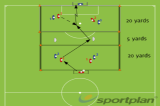 OverloadingConditioned gamesFootball Drills Coaching
