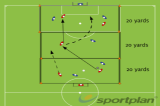 Overloading attackConditioned gamesFootball Drills Coaching