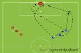 Crossing and finishingCrossing and FinishingSoccer Drills Coaching
