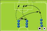 Pass Wide, Cross and Attacking HeaderCrossing and FinishingFootball Drills Coaching