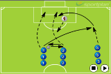 Play ball wideCrossing and FinishingFootball Drills Coaching