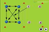 Kabadi: 4v1PossessionFootball Drills Coaching