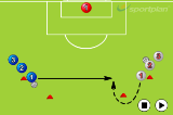 1v1 FinishingShootingFootball Drills Coaching