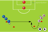 1v1 Finishing 21 v 1 skillsSoccer Drills Coaching