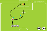 Turning out to shootShootingSoccer Drills Coaching