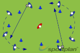 Passing through areaPossessionFootball Drills Coaching