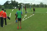 Run out, Back, Jump and Catch!GoalkeepingSoccer Drills Coaching