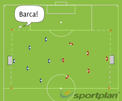 barcelona small sided game conditioned games soccer