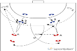1:1 duelling327 close defence for attackerHandball Drills Coaching