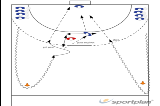 2:1 attack and defend560 complex shooting exercisesHandball Drills Coaching