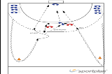 3:2 attack and defend560 complex shooting exercisesHandball Drills Coaching